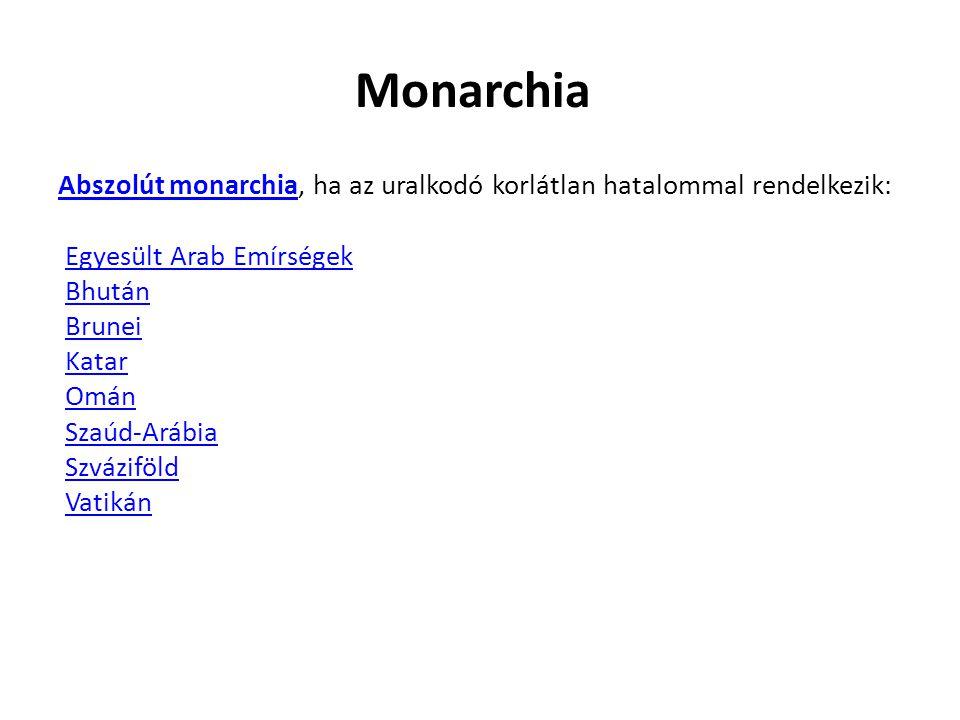 Monarchia Abszolút monarchia, ha az uralkodó korlátlan hatalommal rendelkezik: Egyesült Arab Emírségek.