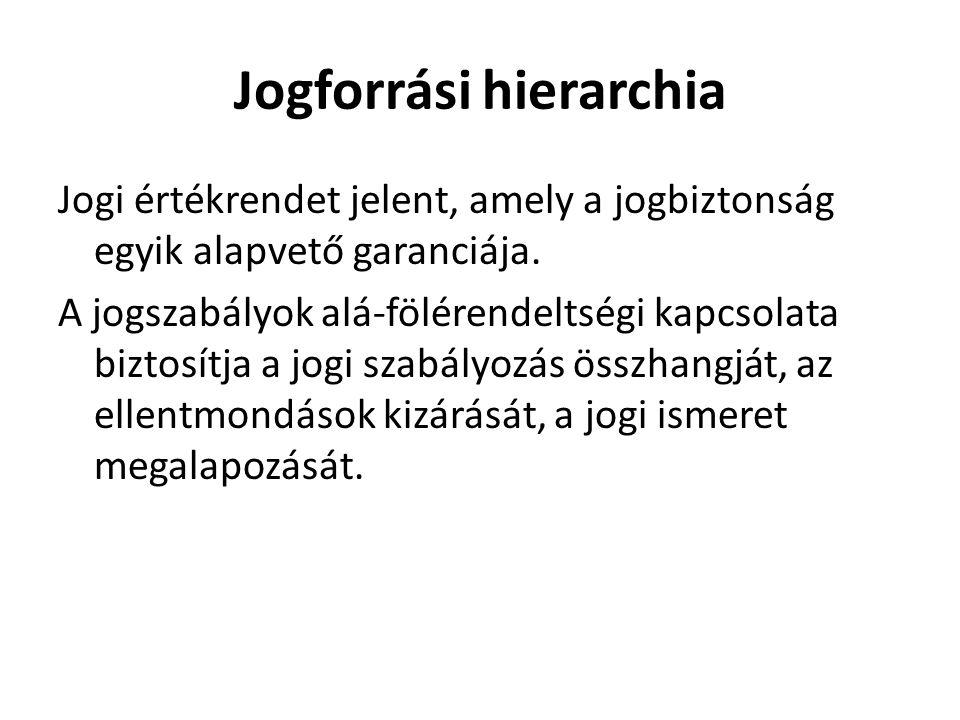Jogforrási hierarchia