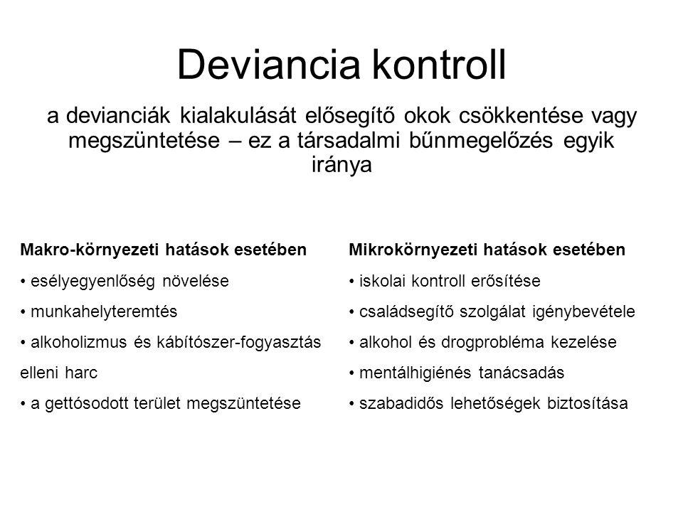 Deviancia kontroll a devianciák kialakulását elősegítő okok csökkentése vagy megszüntetése – ez a társadalmi bűnmegelőzés egyik iránya.