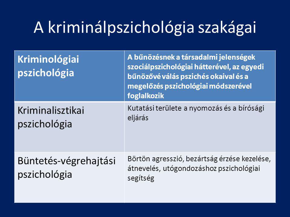 A kriminálpszichológia szakágai