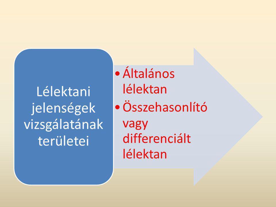 Lélektani jelenségek vizsgálatának területei