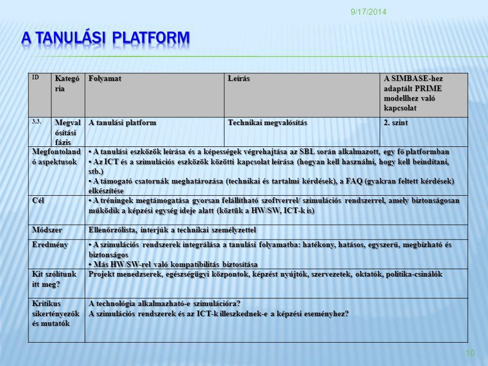 A tanulási platform 4/5/2017 Kategória Folyamat Leírás