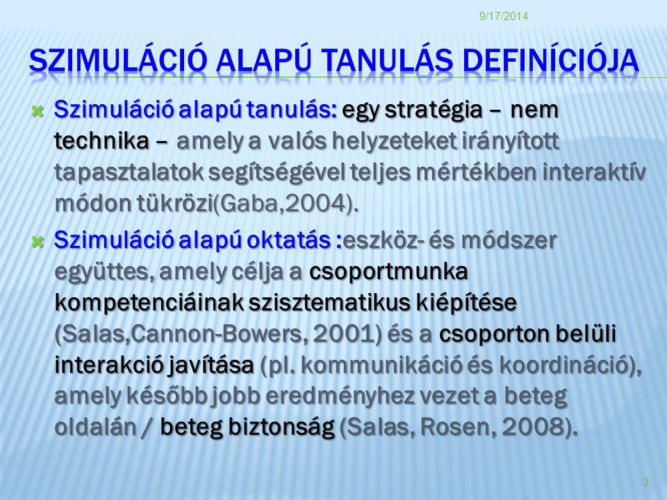 SZIMULÁCIÓ ALAPÚ TANULÁS DEFINÍCIÓJA