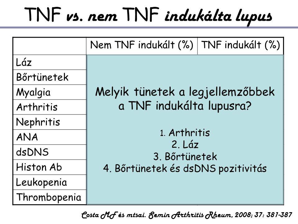 TNF vs. nem TNF indukálta lupus