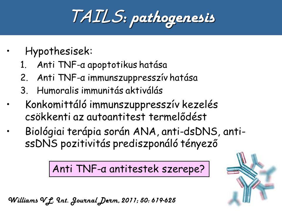 TAILS: pathogenesis Hypothesisek:
