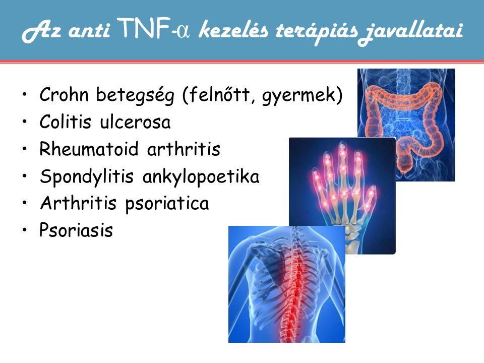 Az anti TNF-α kezelés terápiás javallatai