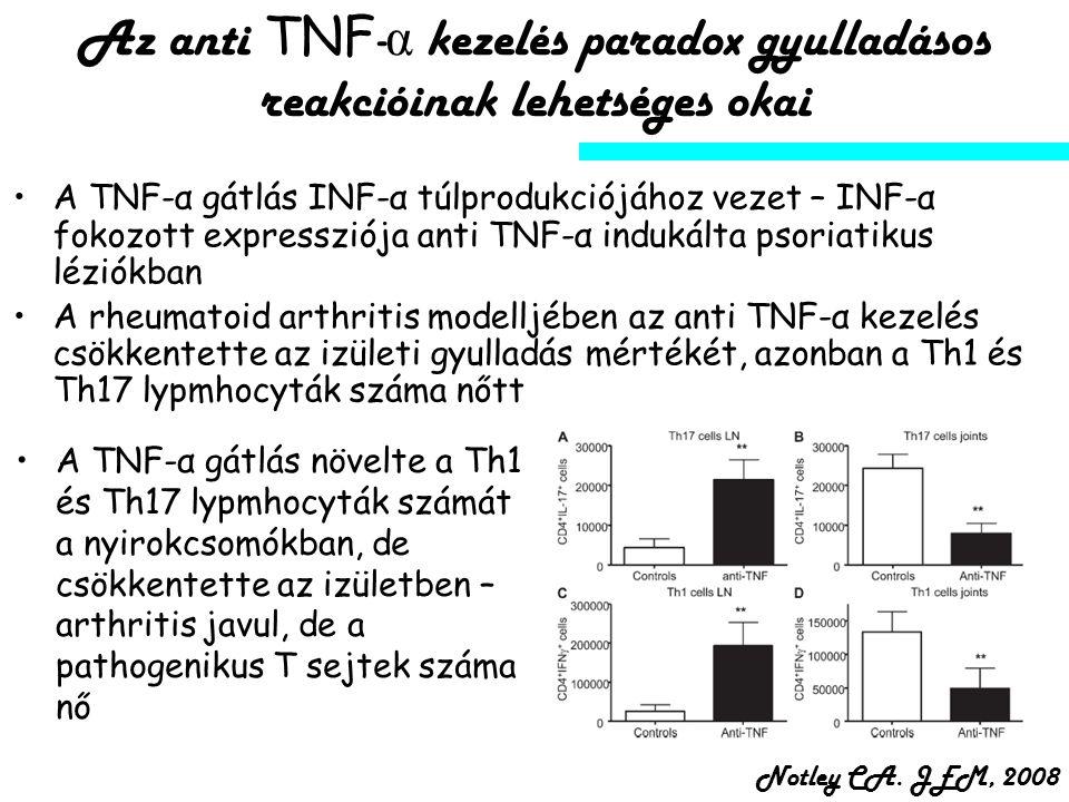 Az anti TNF-α kezelés paradox gyulladásos reakcióinak lehetséges okai