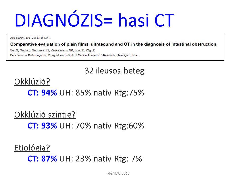 DIAGNÓZIS= hasi CT 32 ileusos beteg Okklúzió