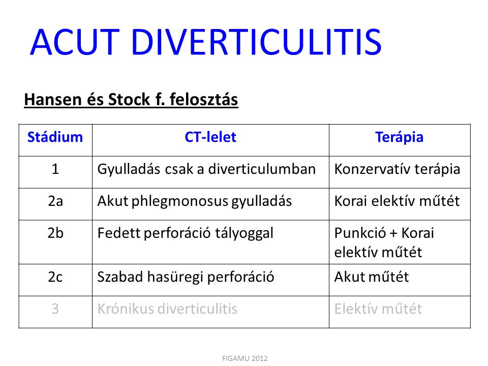 ACUT DIVERTICULITIS Hansen és Stock f. felosztás Stádium CT-lelet