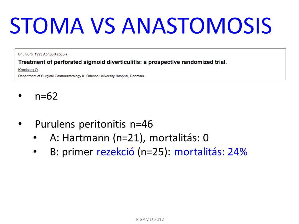 STOMA VS ANASTOMOSIS n=62 Purulens peritonitis n=46