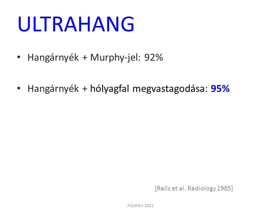 ULTRAHANG Hangárnyék + Murphy-jel: 92%
