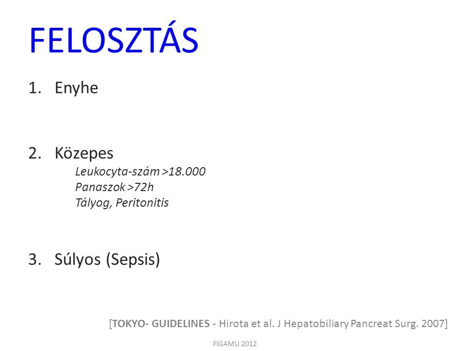 FELOSZTÁS Enyhe Közepes Súlyos (Sepsis) Leukocyta-szám >18.000