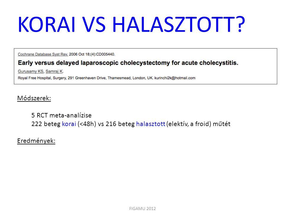 KORAI VS HALASZTOTT Módszerek: 5 RCT meta-analízise