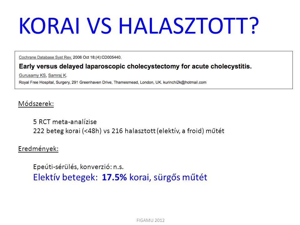 KORAI VS HALASZTOTT Elektív betegek: 17.5% korai, sürgős műtét