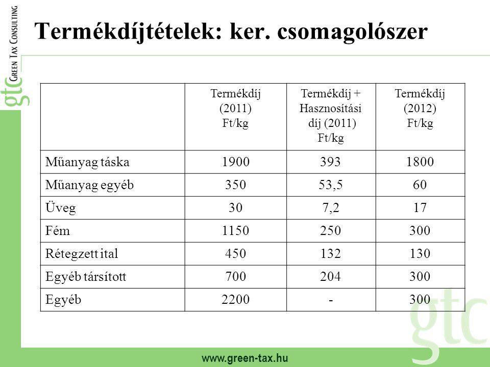 Termékdíjtételek: ker. csomagolószer