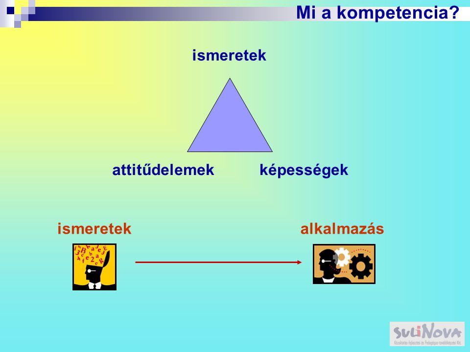 Mi a kompetencia ismeretek attitűdelemek képességek ismeretek
