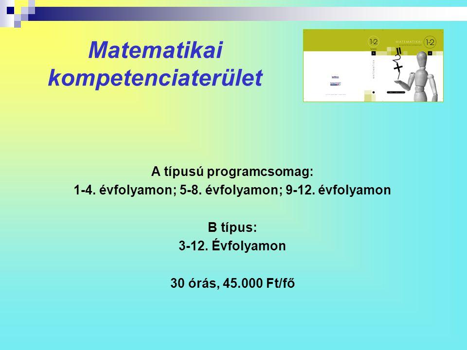 Matematikai kompetenciaterület