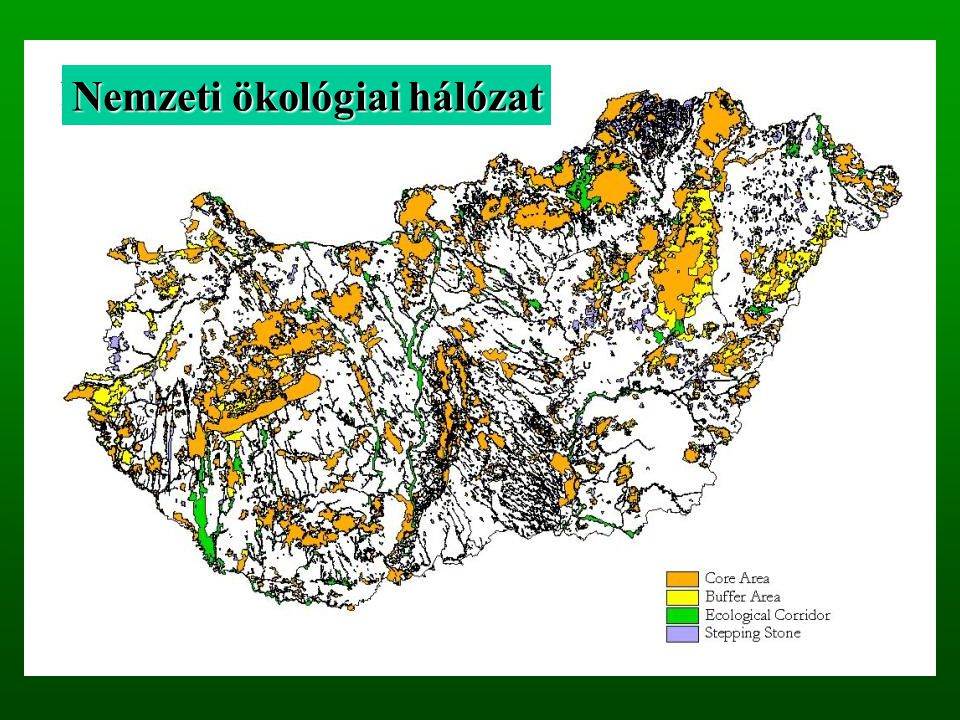 Nemzeti ökológiai hálózat