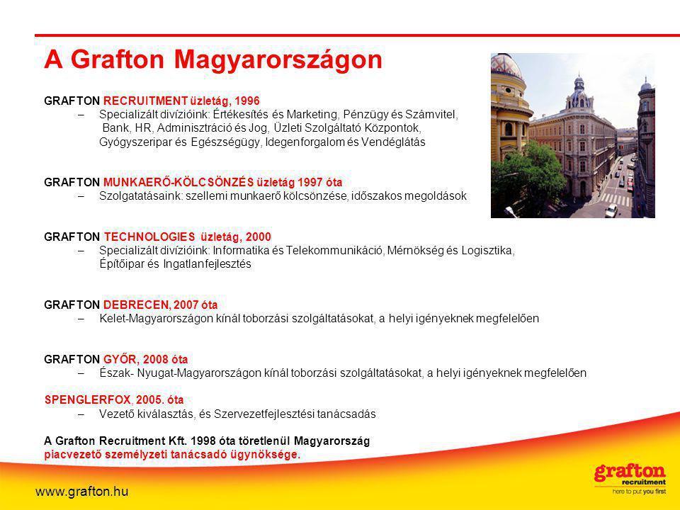 A Grafton Magyarországon