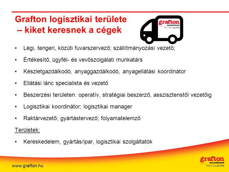 Grafton logisztikai területe – kiket keresnek a cégek