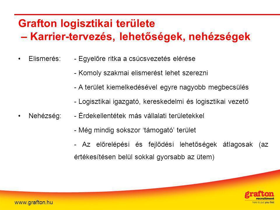 Grafton logisztikai területe – Karrier-tervezés, lehetőségek, nehézségek