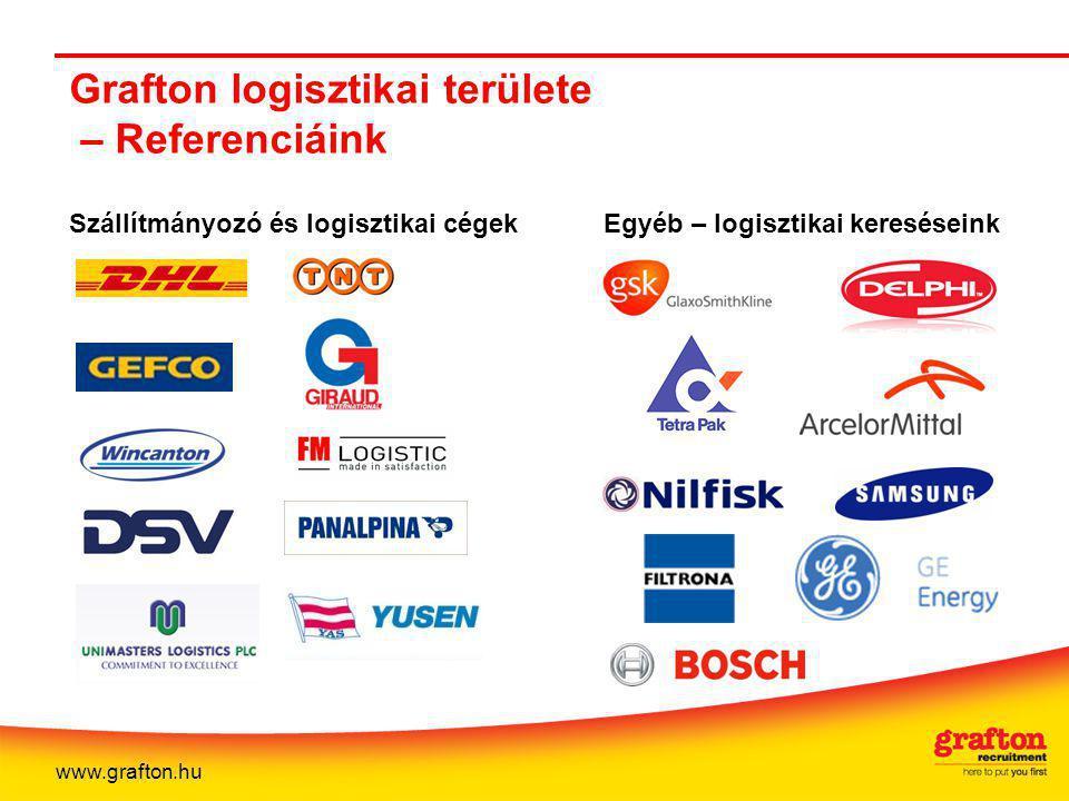 Grafton logisztikai területe – Referenciáink