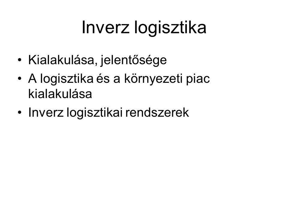 Inverz logisztika Kialakulása, jelentősége