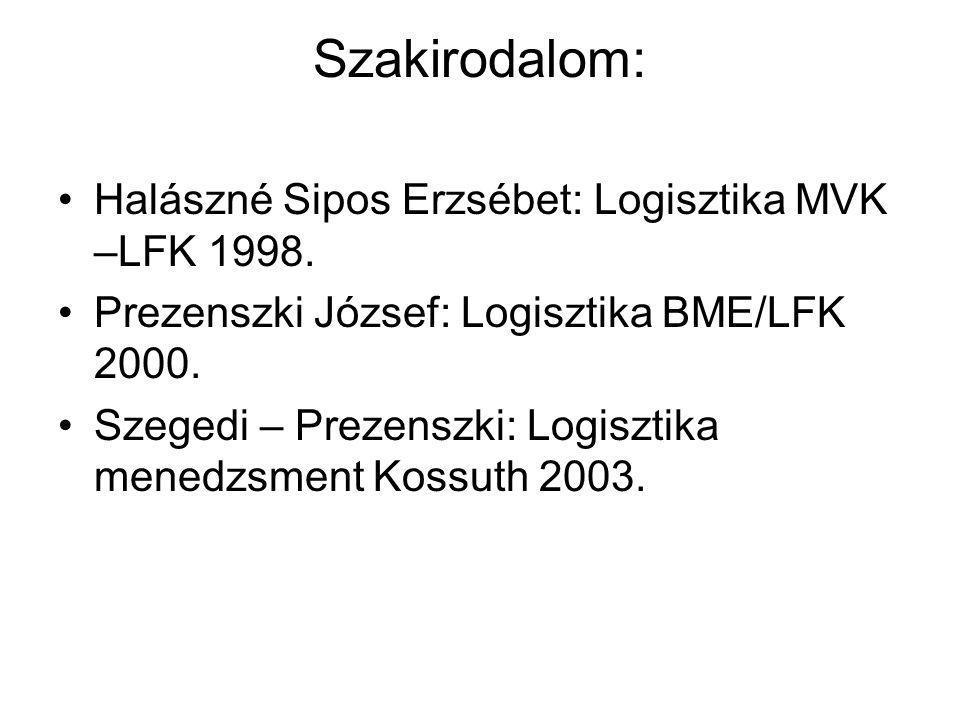 Szakirodalom: Halászné Sipos Erzsébet: Logisztika MVK –LFK 1998.