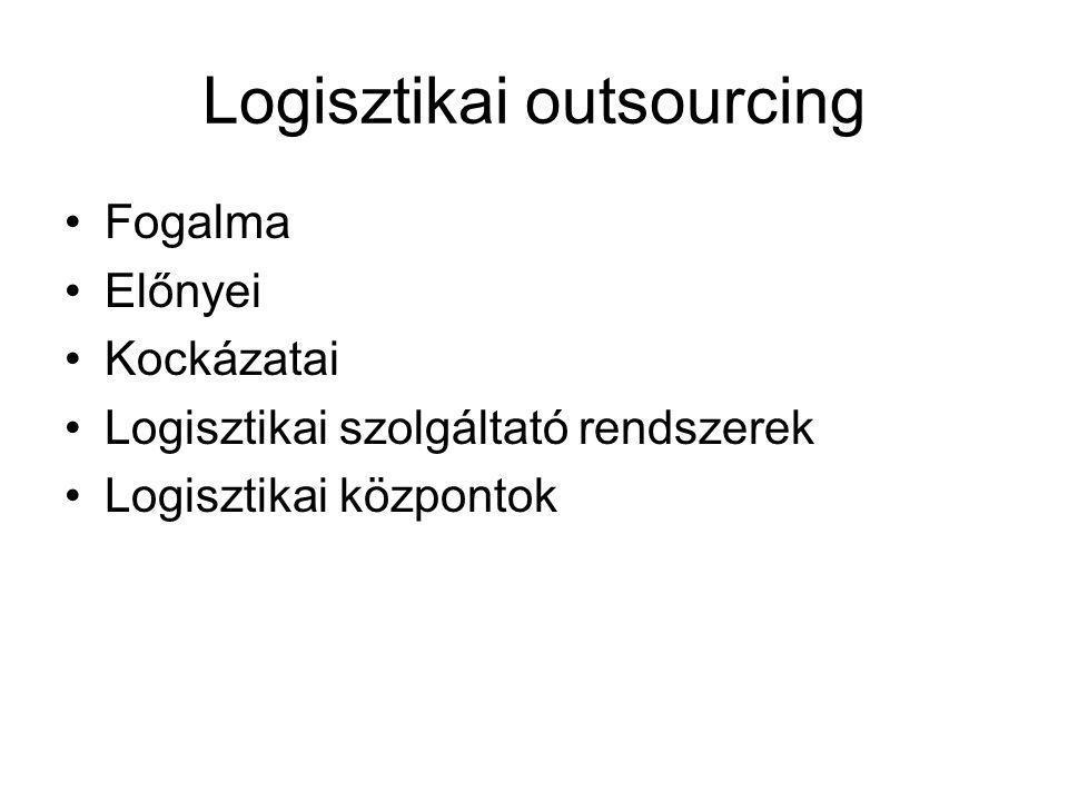 Logisztikai outsourcing