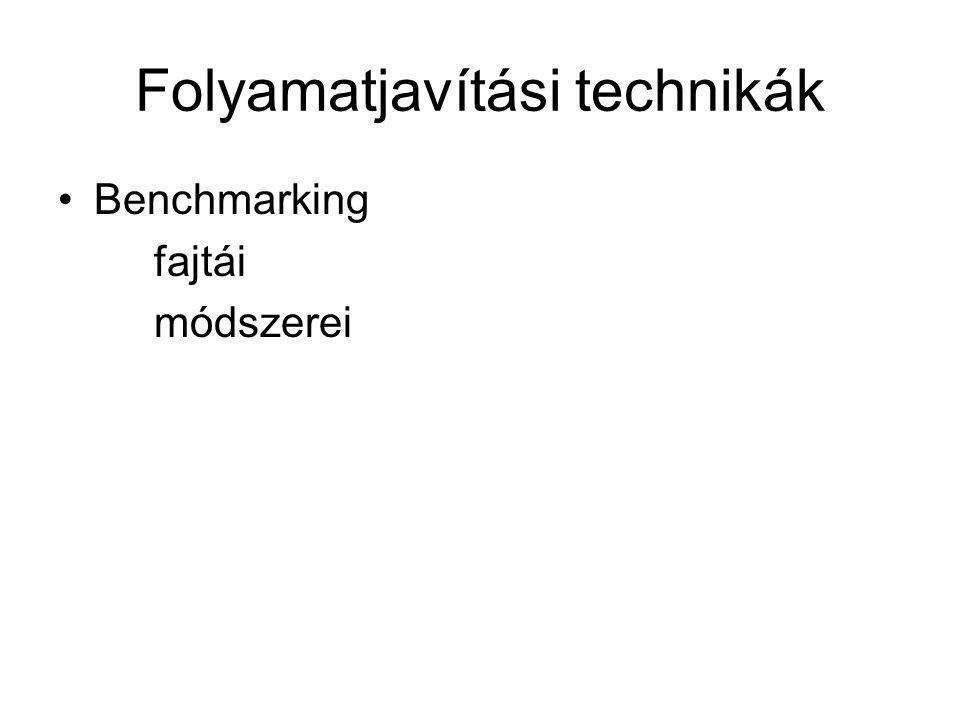 Folyamatjavítási technikák