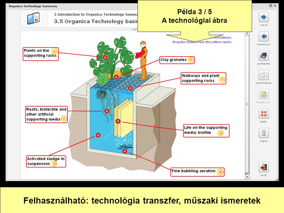 Felhasználható: technológia transzfer, műszaki ismeretek
