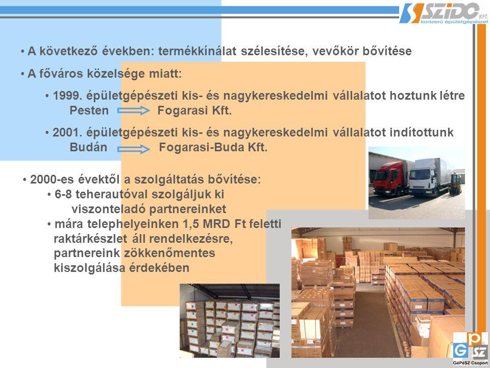 A következő években: termékkínálat szélesítése, vevőkör bővítése