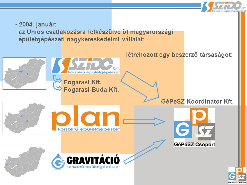 2004. január: az Uniós csatlakozásra felkészülve öt magyarországi. épületgépészeti nagykereskedelmi vállalat: