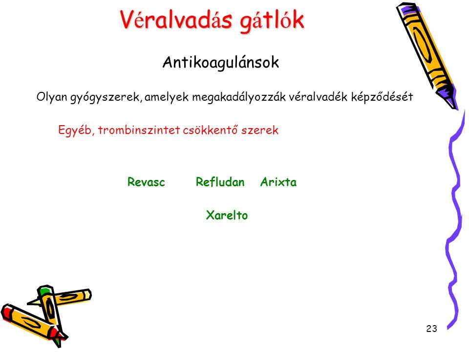 Revasc Refludan Arixta
