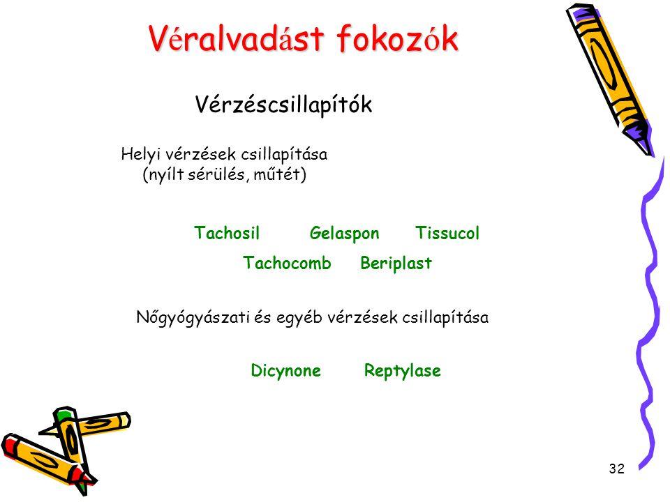 Tachosil Gelaspon Tissucol