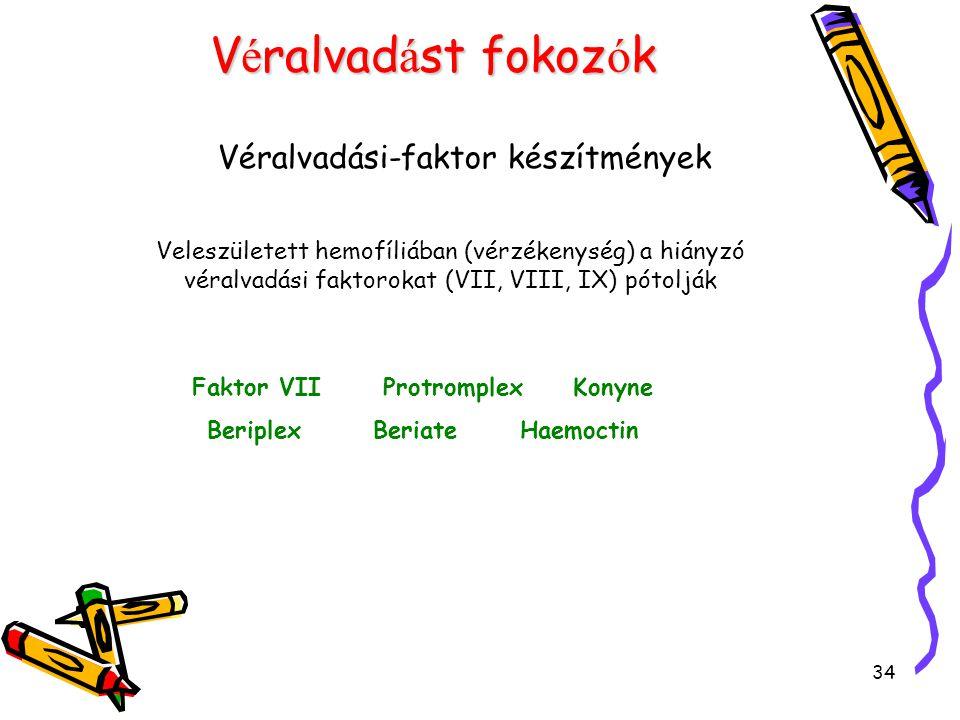 Faktor VII Protromplex Konyne Beriplex Beriate Haemoctin
