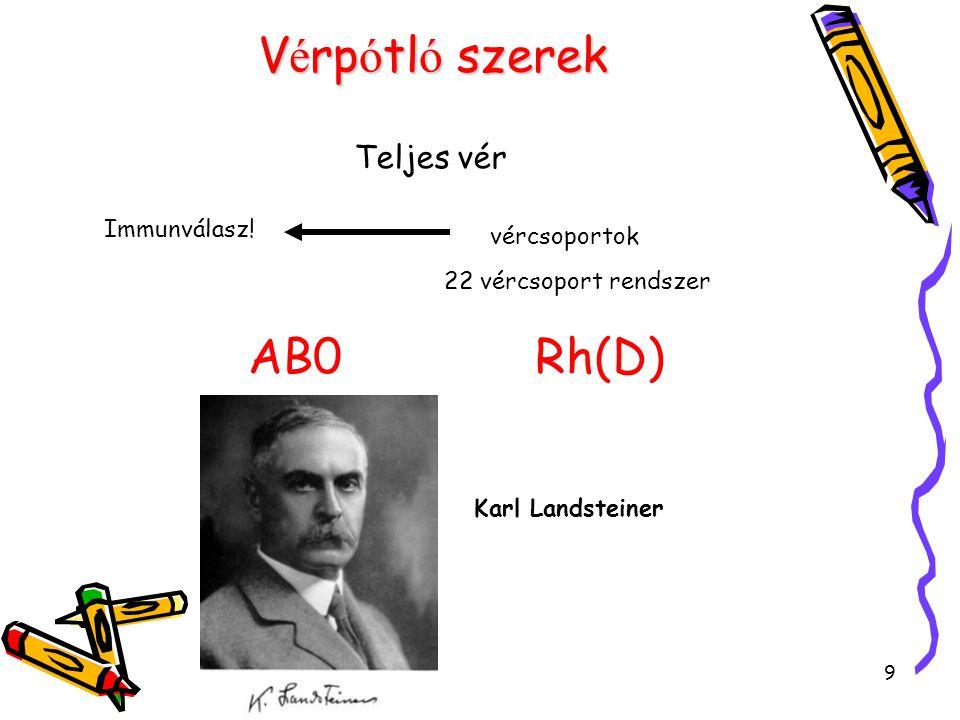 Vérpótló szerek AB0 Rh(D) Teljes vér Immunválasz! vércsoportok