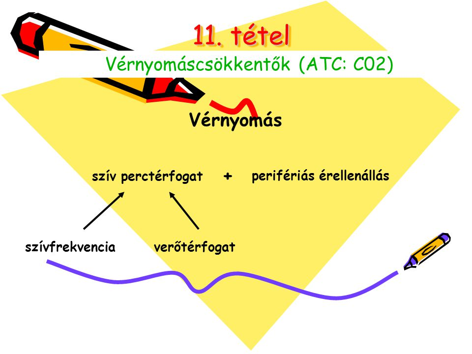 Vérnyomáscsökkentők (ATC: C02)
