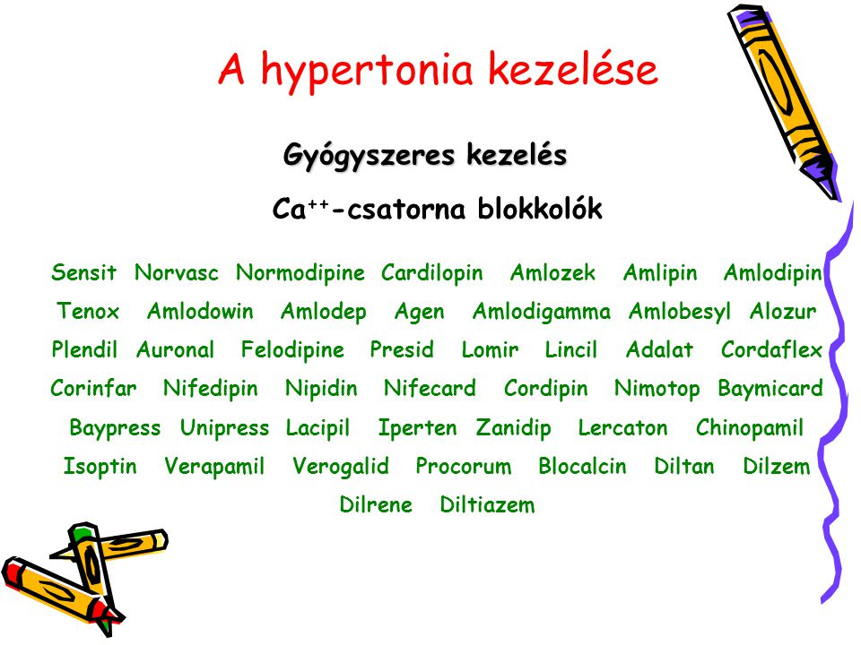 A hypertonia kezelése Gyógyszeres kezelés Ca++-csatorna blokkolók