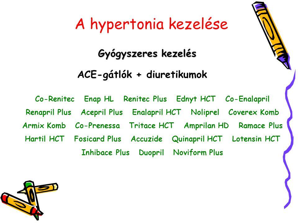 A hypertonia kezelése Gyógyszeres kezelés ACE-gátlók + diuretikumok
