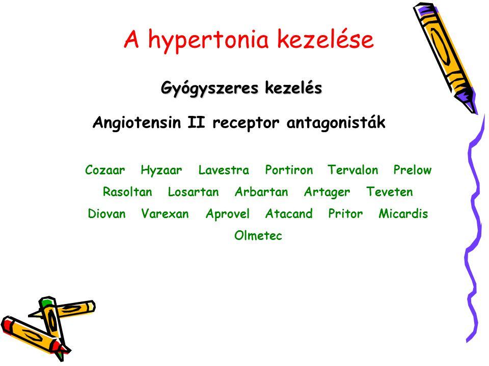 A hypertonia kezelése Gyógyszeres kezelés