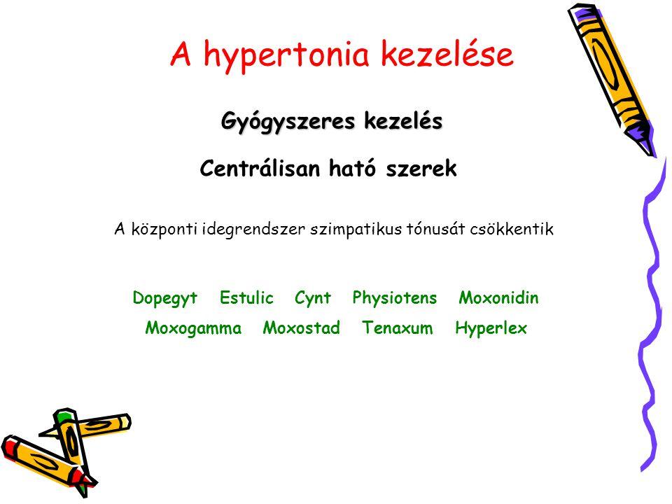 A hypertonia kezelése Gyógyszeres kezelés Centrálisan ható szerek