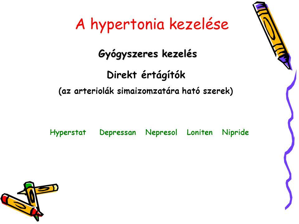 A hypertonia kezelése Gyógyszeres kezelés Direkt értágítók