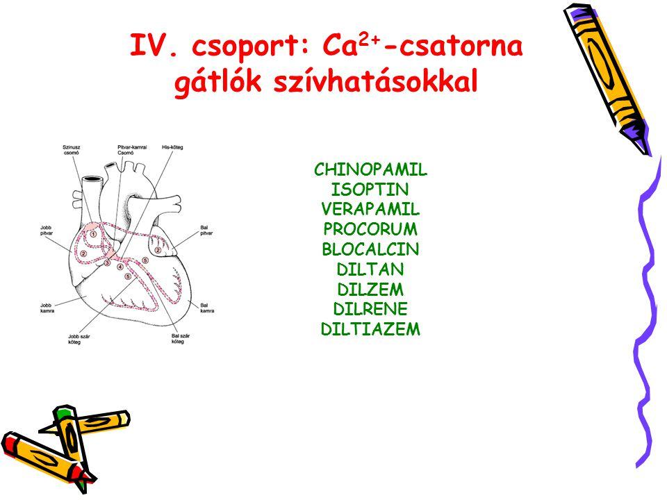 IV. csoport: Ca2+-csatorna gátlók szívhatásokkal