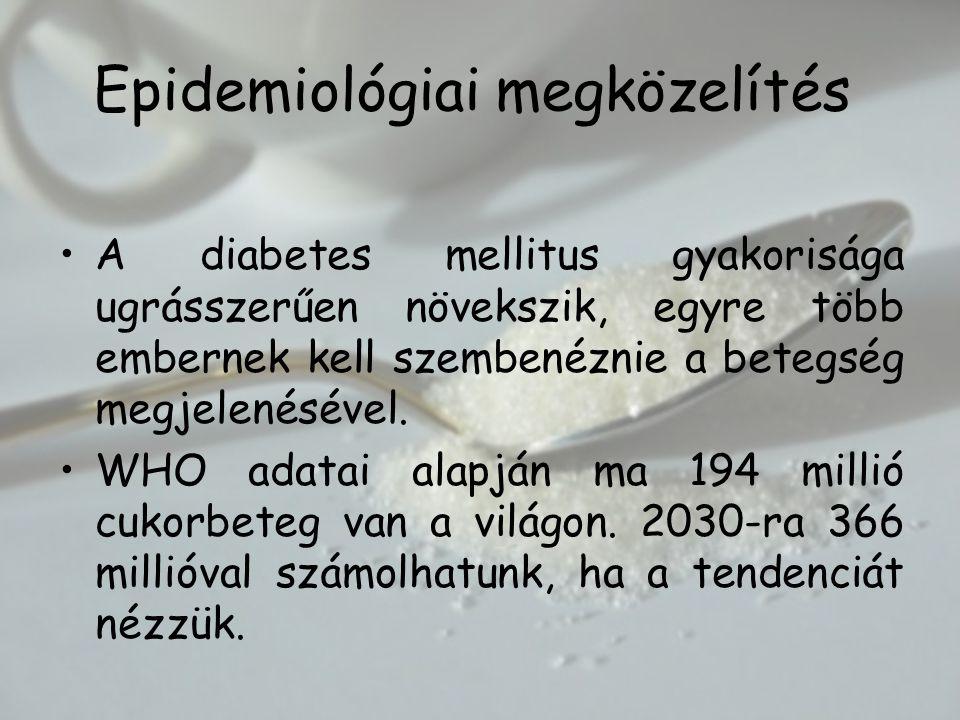 Epidemiológiai megközelítés