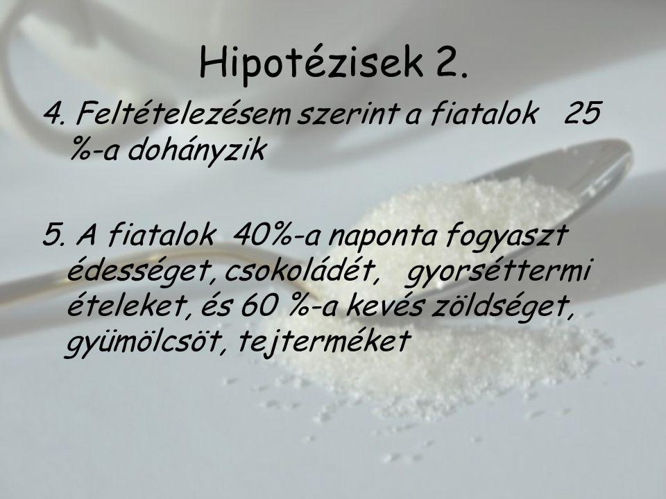 Hipotézisek 2. 4. Feltételezésem szerint a fiatalok 25 %-a dohányzik