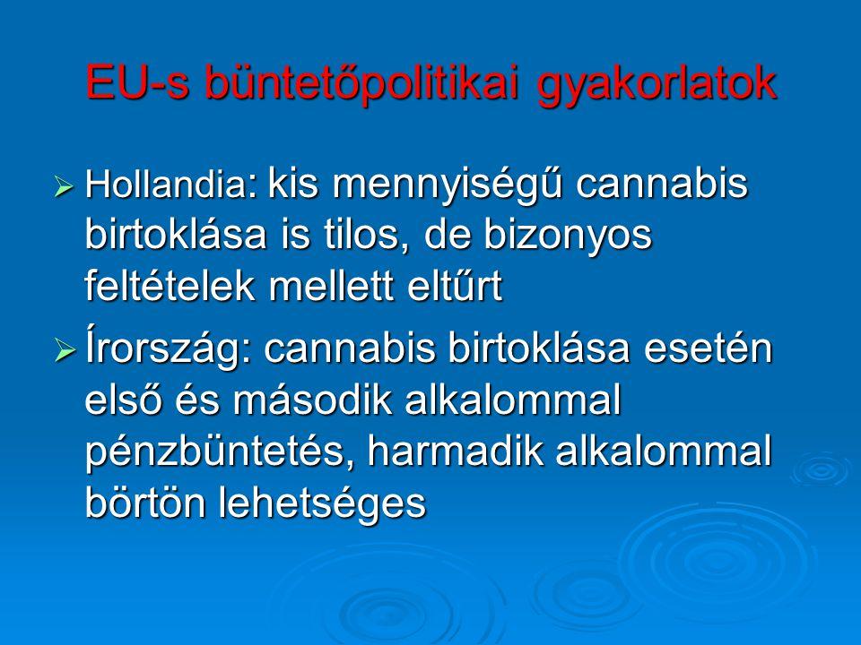 EU-s büntetőpolitikai gyakorlatok
