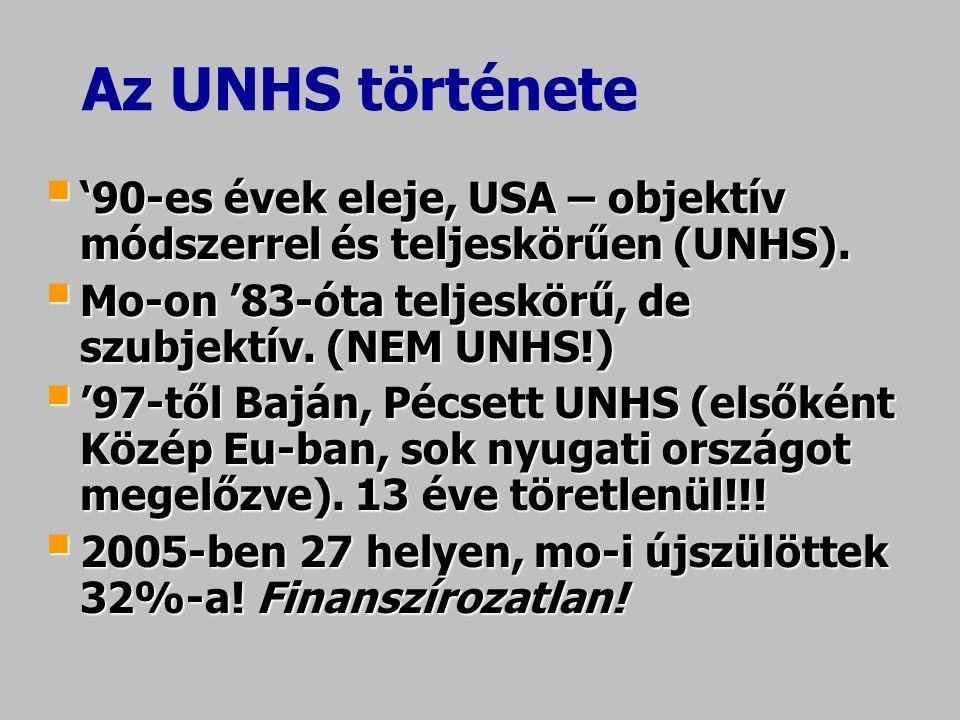Az UNHS története '90-es évek eleje, USA – objektív módszerrel és teljeskörűen (UNHS). Mo-on '83-óta teljeskörű, de szubjektív. (NEM UNHS!)