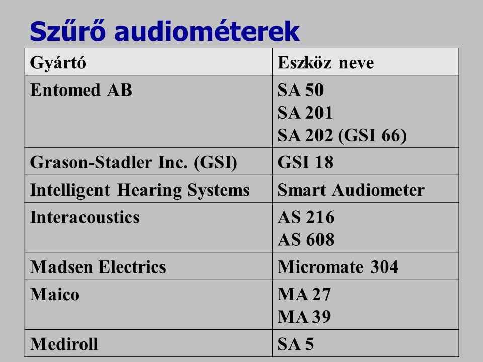 Szűrő audiométerek Gyártó Eszköz neve Entomed AB SA 50 SA 201