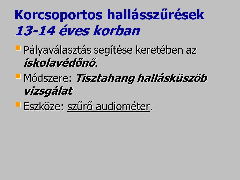 Korcsoportos hallásszűrések 13-14 éves korban